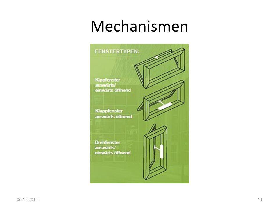 Mechanismen 06.11.201211