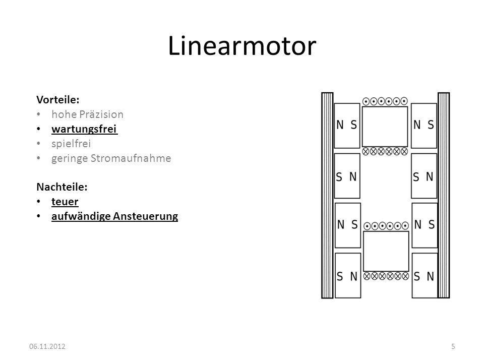 Linearmotor 06.11.20126