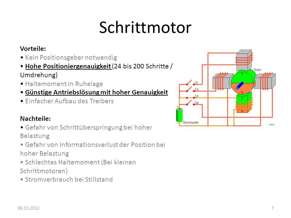 Schrittmotor 06.11.20127 Vorteile: Kein Positionsgeber notwendig Hohe Positioniergenauigkeit (24 bis 200 Schritte / Umdrehung) Haltemoment in Ruhelage