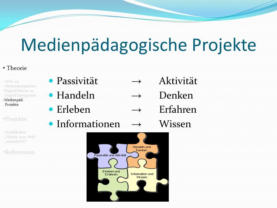 Medienkompetenz und Medienpädagogische Projekte: Baacke, Dieter: Medienkompetenz.