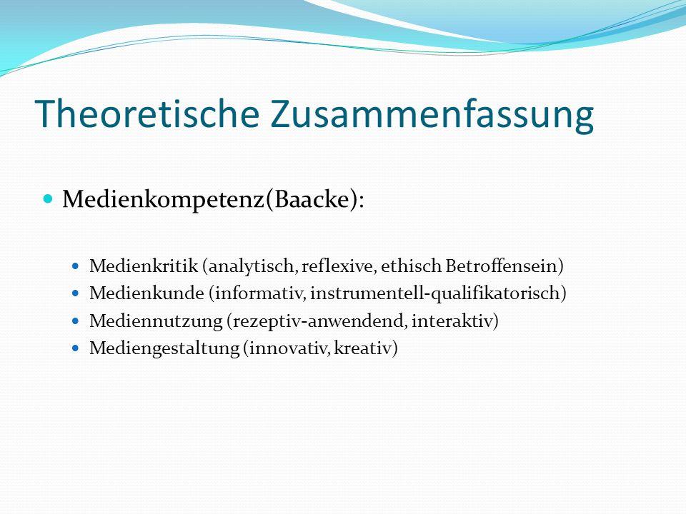 Theoretische Zusammenfassung Medienkompetenz(Baacke): Medienkritik (analytisch, reflexive, ethisch Betroffensein) Medienkunde (informativ, instrumentell-qualifikatorisch) Mediennutzung (rezeptiv-anwendend, interaktiv) Mediengestaltung (innovativ, kreativ)