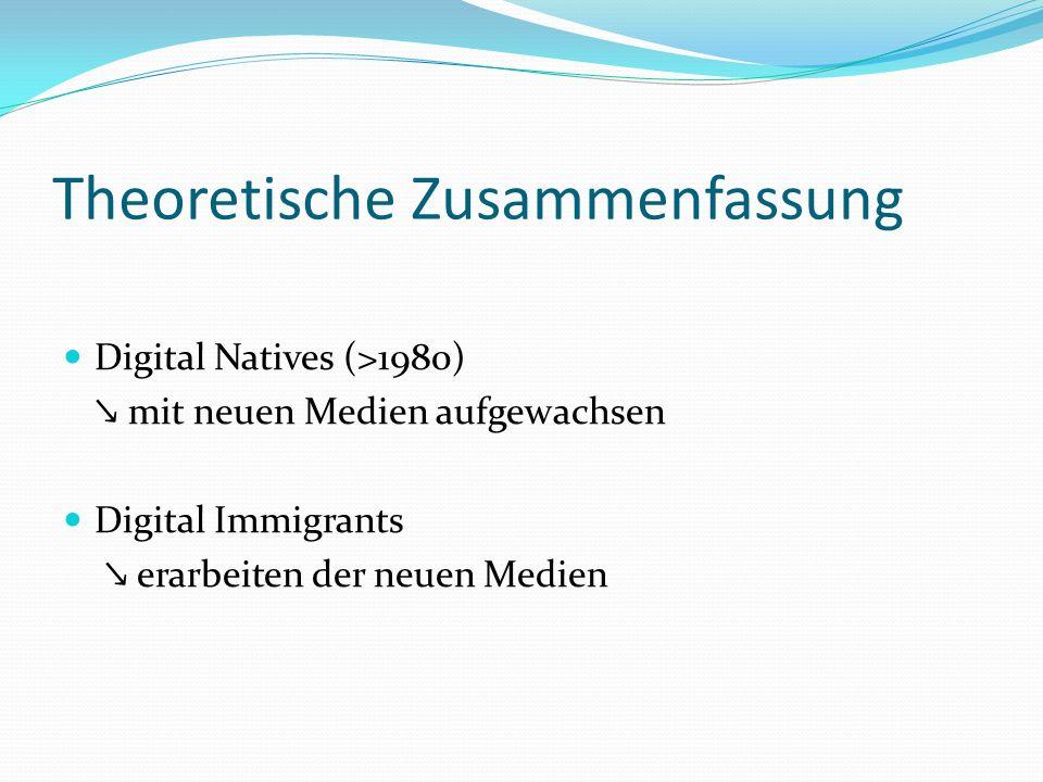 Theoretische Zusammenfassung Digital Natives (>1980) mit neuen Medien aufgewachsen Digital Immigrants erarbeiten der neuen Medien