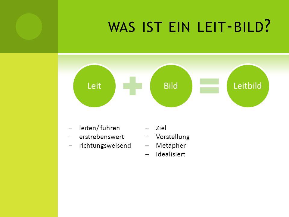 WAS IST EIN LEIT - BILD ? LeitBildLeitbild Ziel Vorstellung Metapher Idealisiert leiten/ führen erstrebenswert richtungsweisend