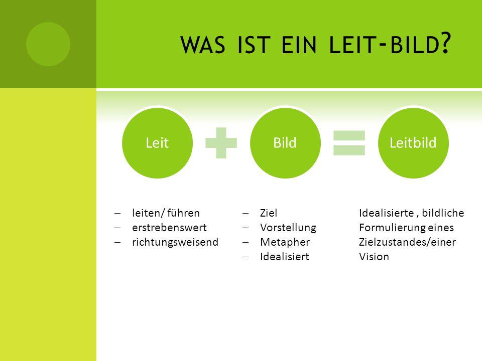 WAS IST EIN LEIT - BILD ? LeitBildLeitbild Ziel Vorstellung Metapher Idealisiert Idealisierte, bildliche Formulierung eines Zielzustandes/einer Vision