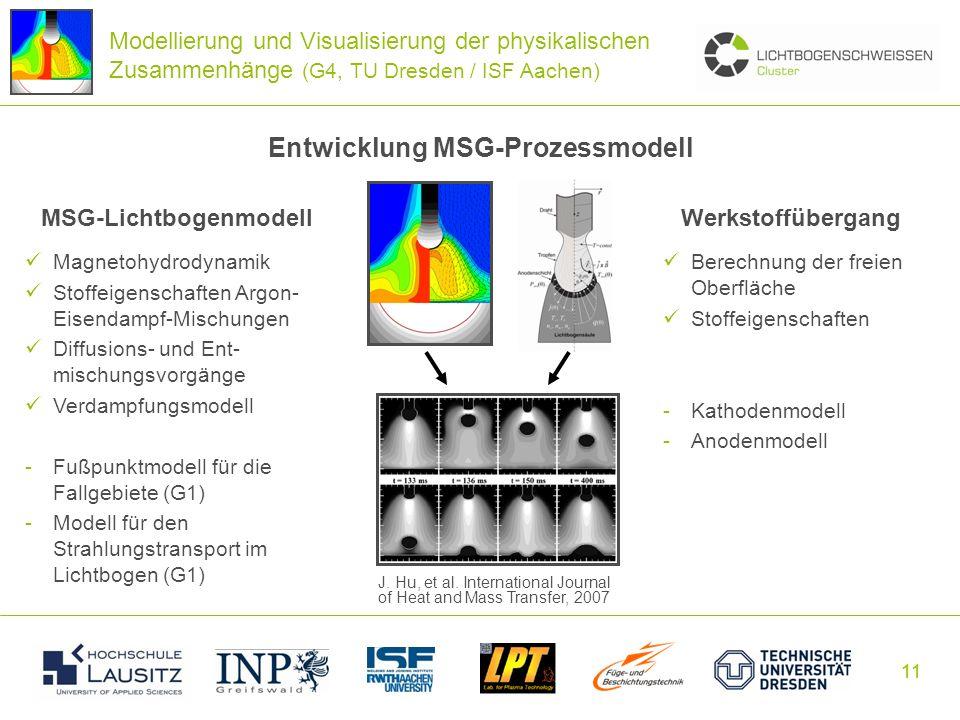11 Modellierung und Visualisierung der physikalischen Zusammenhänge (G4, TU Dresden / ISF Aachen) Entwicklung MSG-Prozessmodell MSG-Lichtbogenmodell M