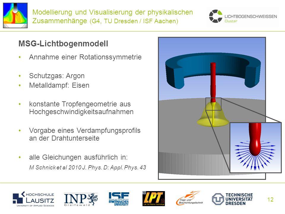 12 Modellierung und Visualisierung der physikalischen Zusammenhänge (G4, TU Dresden / ISF Aachen) MSG-Lichtbogenmodell Annahme einer Rotationssymmetri