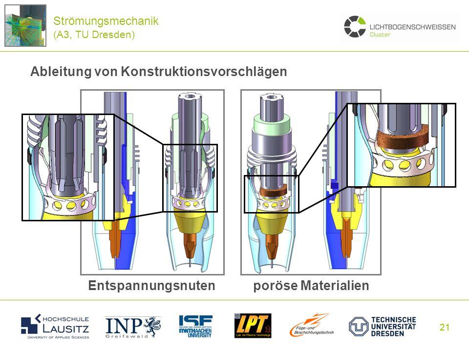21 Ableitung von Konstruktionsvorschlägen Entspannungsnutenporöse Materialien Strömungsmechanik (A3, TU Dresden)