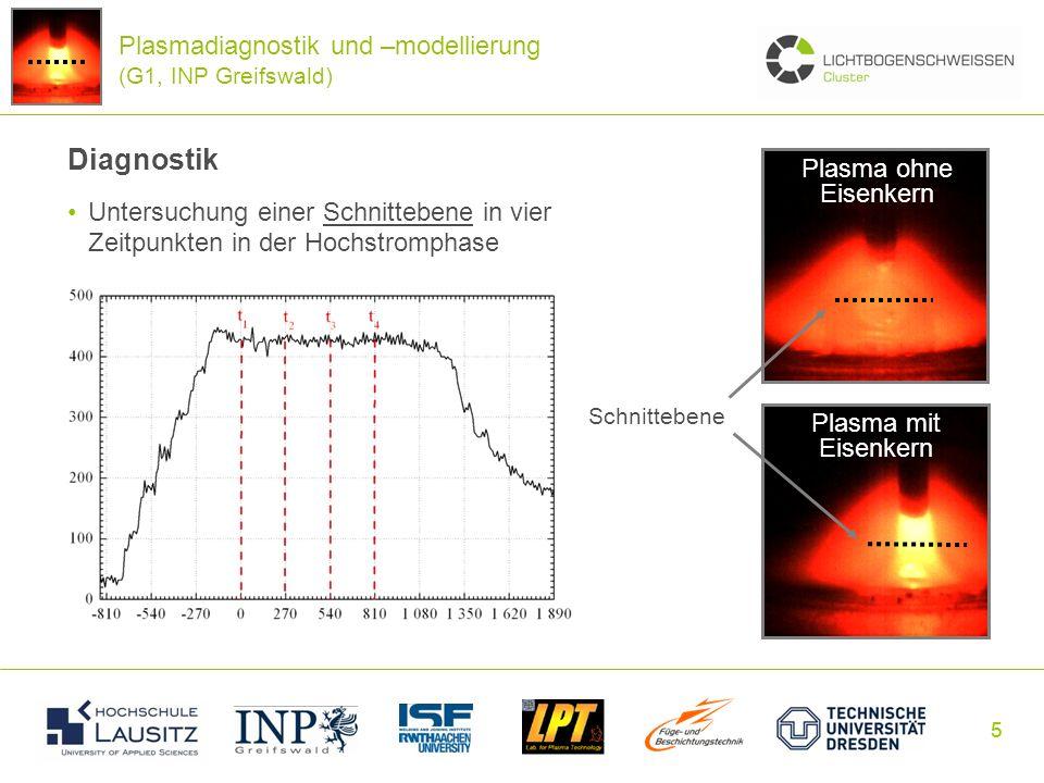 55 Diagnostik Untersuchung einer Schnittebene in vier Zeitpunkten in der Hochstromphase Plasma ohne Eisenkern Plasma mit Eisenkern Plasmadiagnostik un