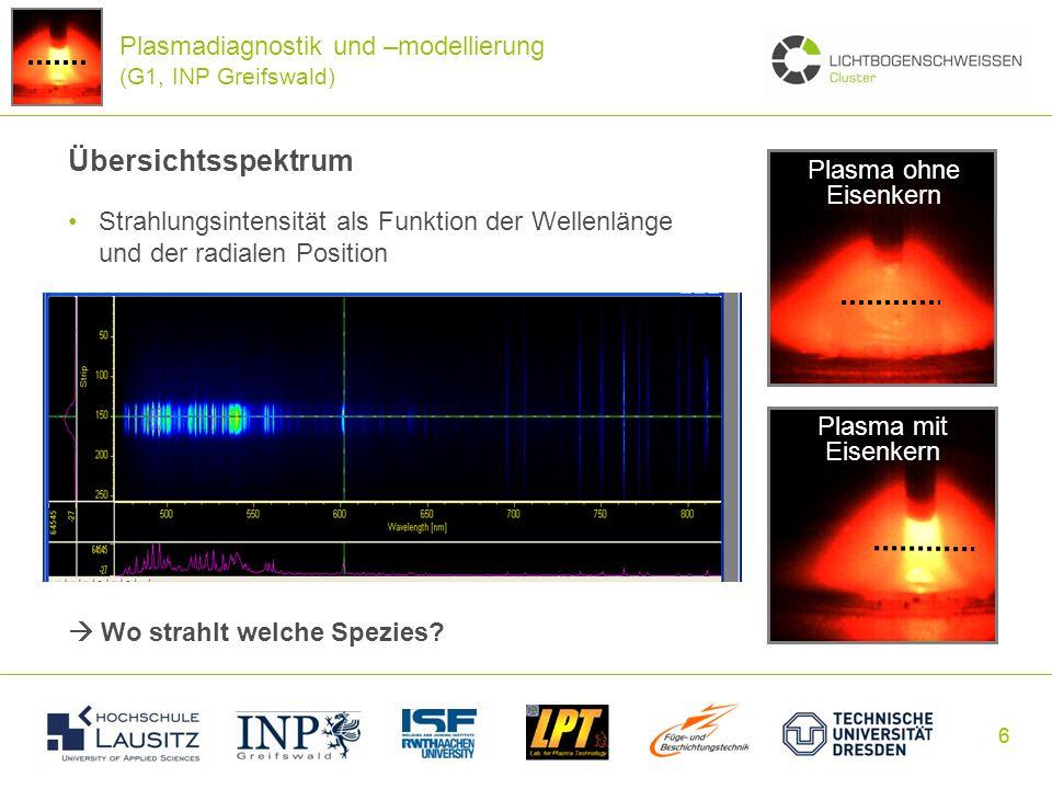 66 Plasma ohne Eisenkern Plasma mit Eisenkern Plasmadiagnostik und –modellierung (G1, INP Greifswald) Übersichtsspektrum Strahlungsintensität als Funk