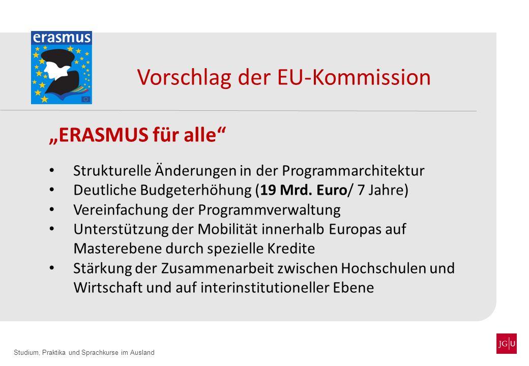 Studium, Praktika und Sprachkurse im Ausland Vorschlag der EU-Kommission ERASMUS für alle Strukturelle Änderungen in der Programmarchitektur Deutliche