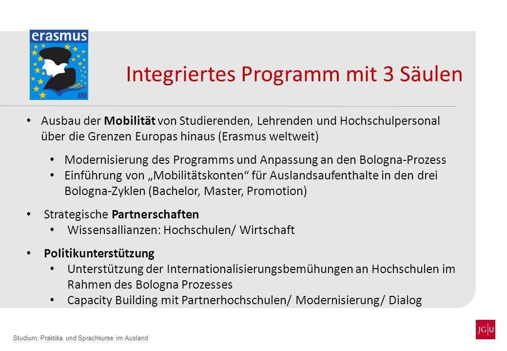 Studium, Praktika und Sprachkurse im Ausland Integriertes Programm mit 3 Säulen Ausbau der Mobilität von Studierenden, Lehrenden und Hochschulpersonal