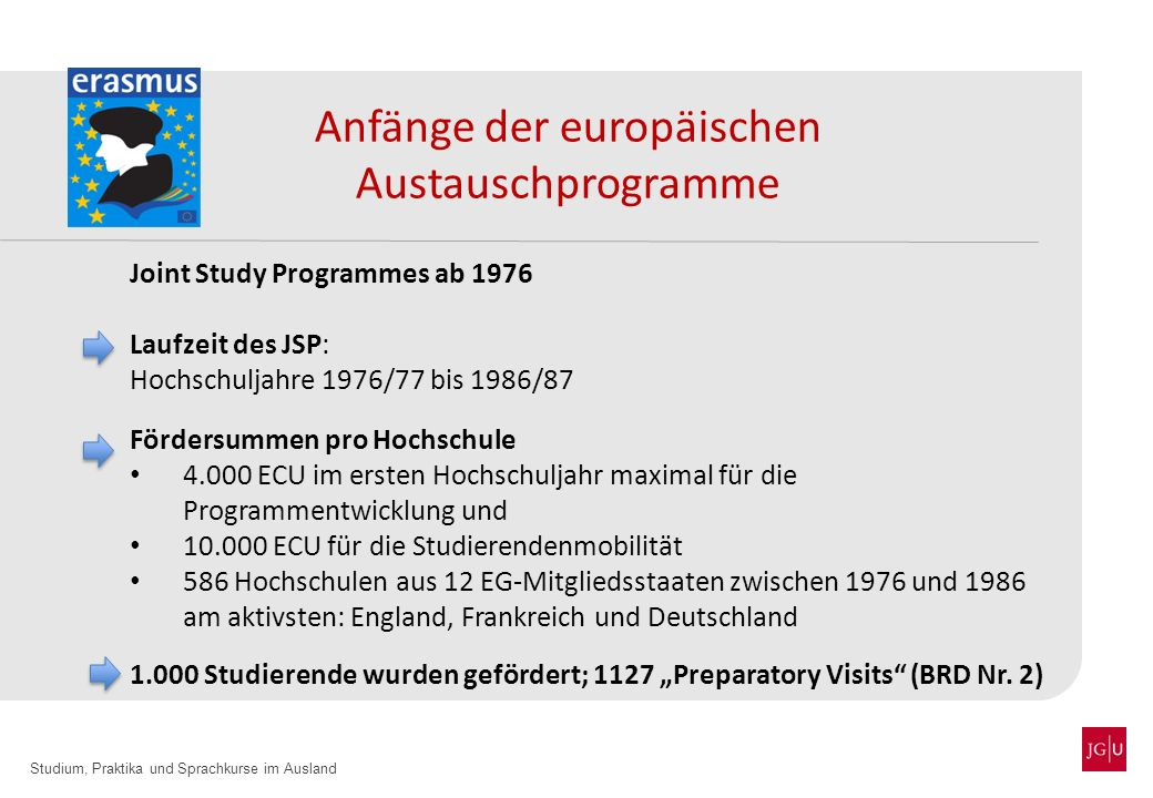 Studium, Praktika und Sprachkurse im Ausland Anfänge der europäischen Austauschprogramme Joint Study Programmes ab 1976 Laufzeit des JSP: Hochschuljah
