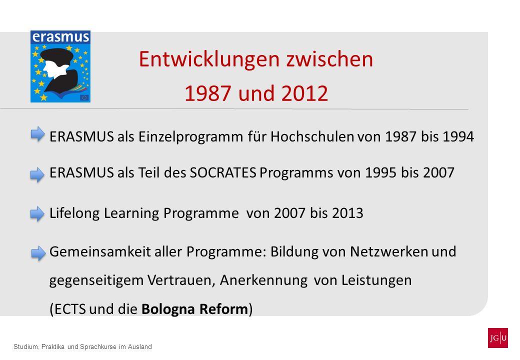 Studium, Praktika und Sprachkurse im Ausland Entwicklungen zwischen 1987 und 2012 ERASMUS als Einzelprogramm für Hochschulen von 1987 bis 1994 ERASMUS
