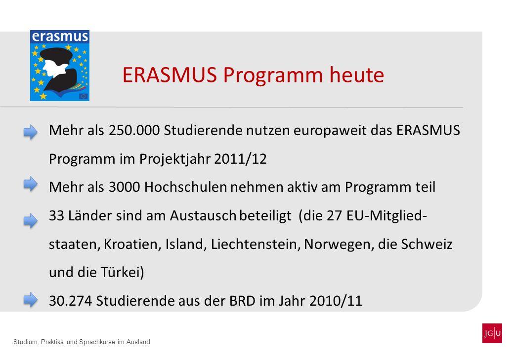 Studium, Praktika und Sprachkurse im Ausland ERASMUS Programm heute 48,472 Millionen Euro deutsches Gesamtbudget im Jahr 2011/12 325 beteiligte Hochschulen in Deutschland 2,5 Millionen Studierende haben in den letzten 25 Jahren am Programm teilgenommen, darunter 400.000 aus der BRD Ca.