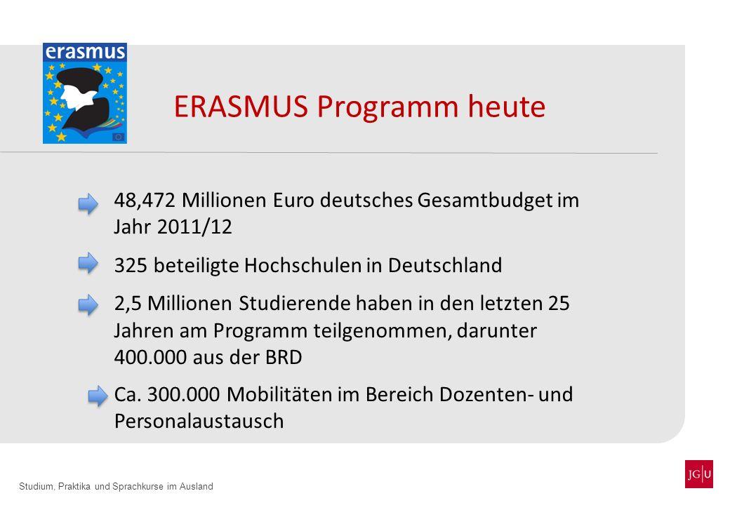 Studium, Praktika und Sprachkurse im Ausland ERASMUS Programm heute 48,472 Millionen Euro deutsches Gesamtbudget im Jahr 2011/12 325 beteiligte Hochsc
