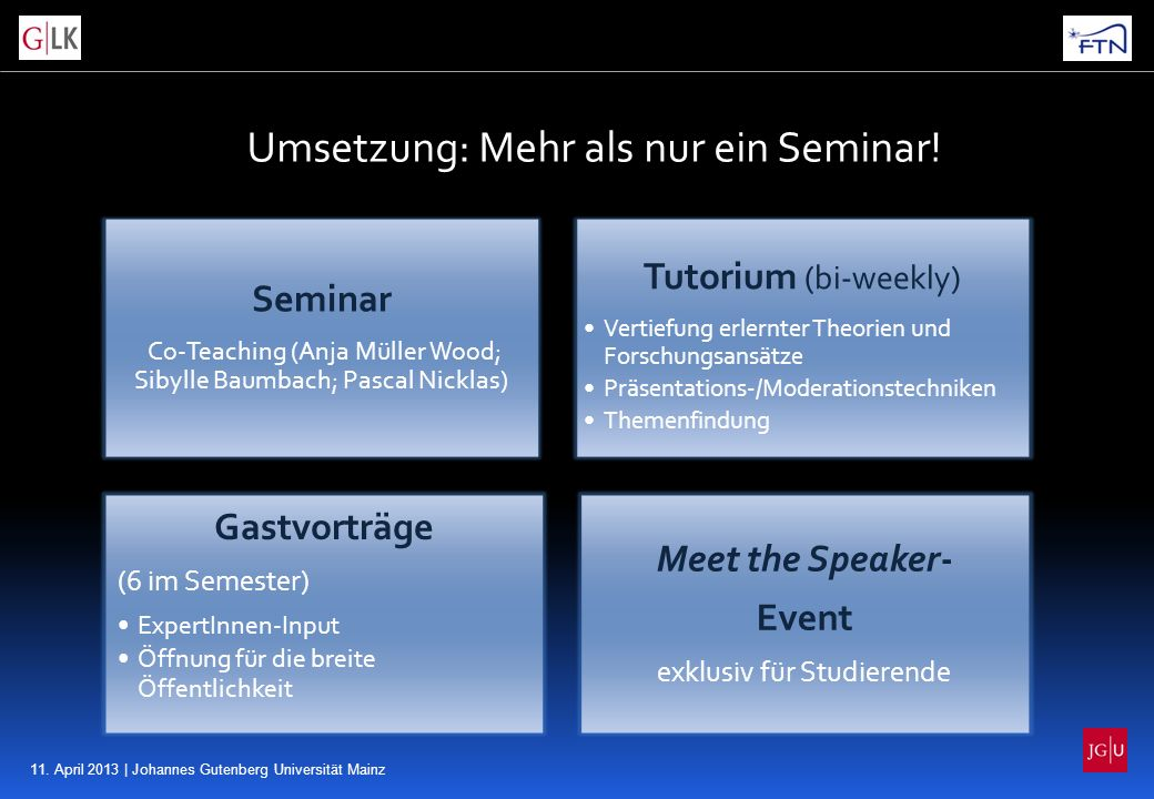 11. April 2013 | Johannes Gutenberg Universität Mainz Umsetzung: Mehr als nur ein Seminar! Seminar Co-Teaching (Anja Müller Wood; Sibylle Baumbach; Pa