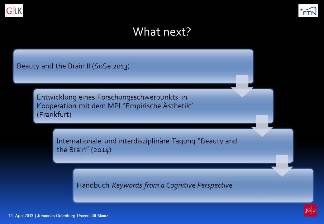 11. April 2013 | Johannes Gutenberg Universität Mainz What next? Beauty and the Brain II (SoSe 2013) Entwicklung eines Forschungsschwerpunkts in Koope