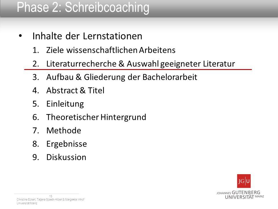 Phase 2: Schreibcoaching Inhalte der Lernstationen 1.Ziele wissenschaftlichen Arbeitens 2.Literaturrecherche & Auswahl geeigneter Literatur 3.Aufbau &
