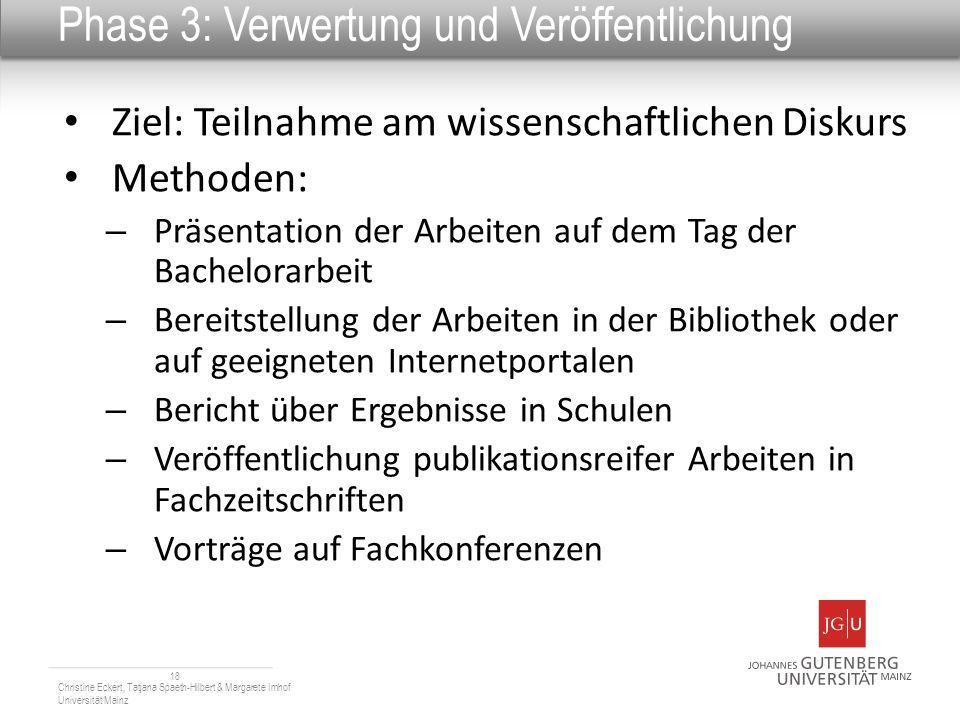 Phase 3: Verwertung und Veröffentlichung Ziel: Teilnahme am wissenschaftlichen Diskurs Methoden: – Präsentation der Arbeiten auf dem Tag der Bachelora
