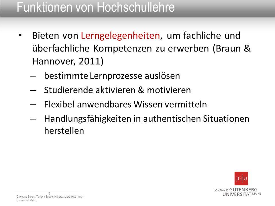 Funktionen von Hochschullehre Bieten von Lerngelegenheiten, um fachliche und überfachliche Kompetenzen zu erwerben (Braun & Hannover, 2011) – bestimmt