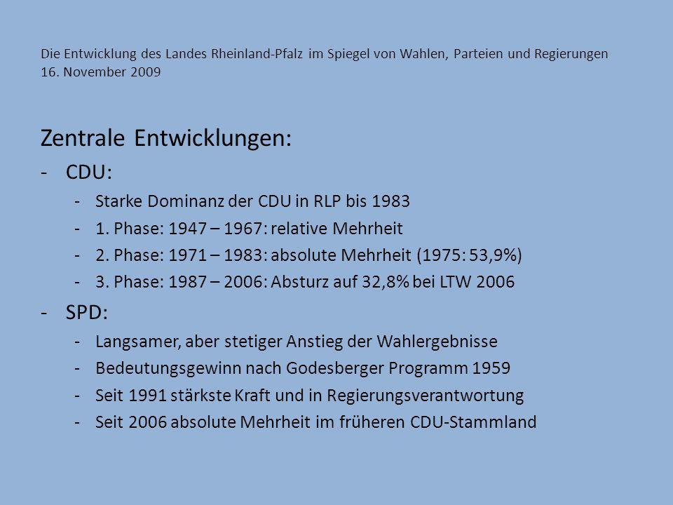 Die Entwicklung des Landes Rheinland-Pfalz im Spiegel von Wahlen, Parteien und Regierungen 16. November 2009 Zentrale Entwicklungen: -CDU: -Starke Dom