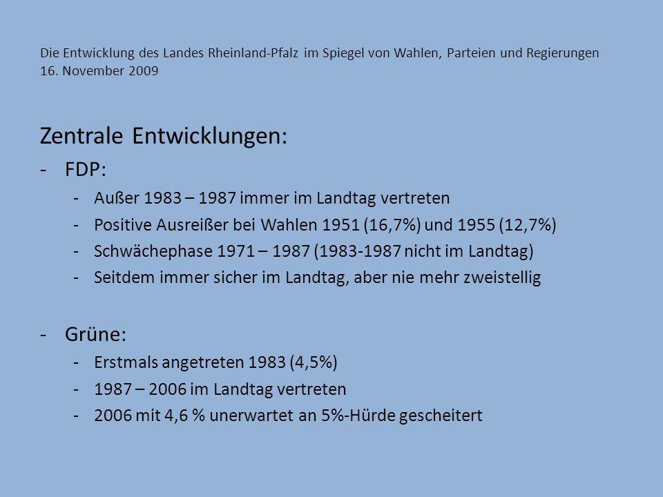 Die Entwicklung des Landes Rheinland-Pfalz im Spiegel von Wahlen, Parteien und Regierungen 16. November 2009 Zentrale Entwicklungen: -FDP: -Außer 1983