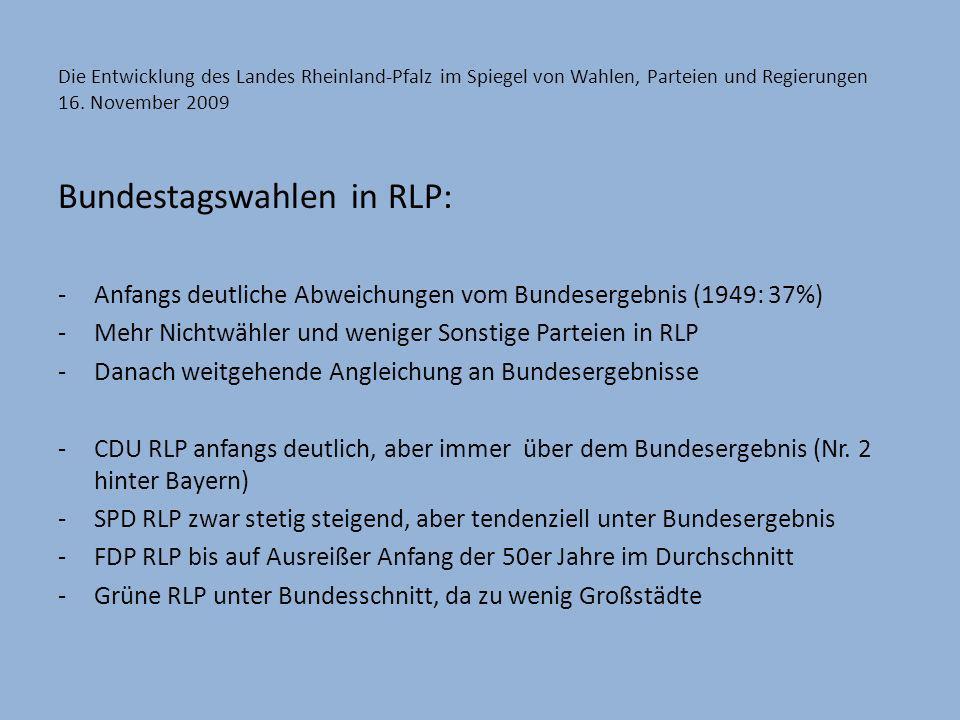 Die Entwicklung des Landes Rheinland-Pfalz im Spiegel von Wahlen, Parteien und Regierungen 16. November 2009 Bundestagswahlen in RLP: -Anfangs deutlic