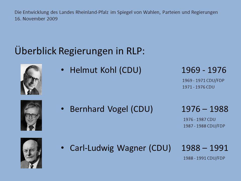 Die Entwicklung des Landes Rheinland-Pfalz im Spiegel von Wahlen, Parteien und Regierungen 16. November 2009 Überblick Regierungen in RLP: Helmut Kohl