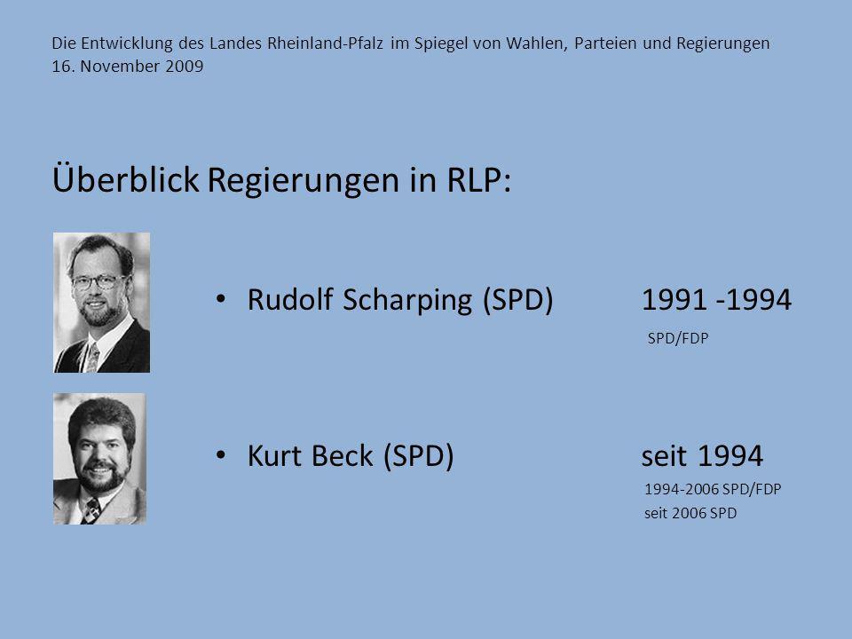 Die Entwicklung des Landes Rheinland-Pfalz im Spiegel von Wahlen, Parteien und Regierungen 16. November 2009 Überblick Regierungen in RLP: Rudolf Scha