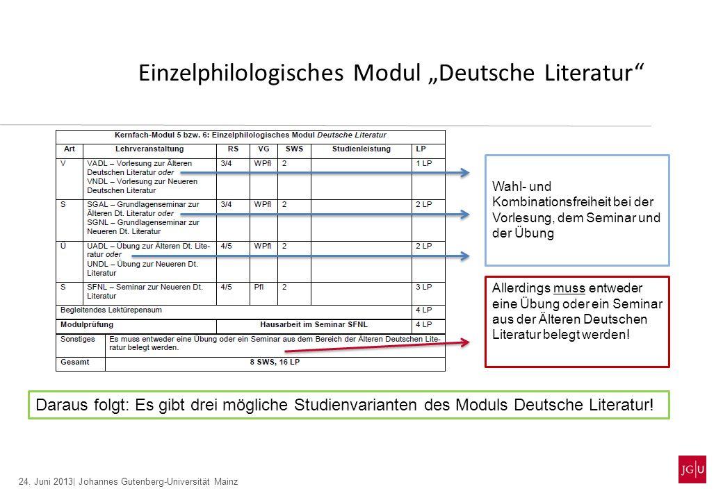 24. Juni 2013| Johannes Gutenberg-Universität Mainz Einzelphilologisches Modul Deutsche Literatur Wahl- und Kombinationsfreiheit bei der Vorlesung, de
