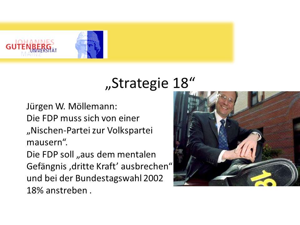 Strategie 18 Jürgen W. Möllemann: Die FDP muss sich von einer Nischen-Partei zur Volkspartei mausern. Die FDP soll aus dem mentalen Gefängnis dritte K