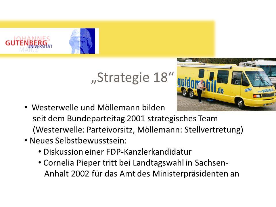Strategie 18 Westerwelle und Möllemann bilden seit dem Bundeparteitag 2001 strategisches Team (Westerwelle: Parteivorsitz, Möllemann: Stellvertretung)