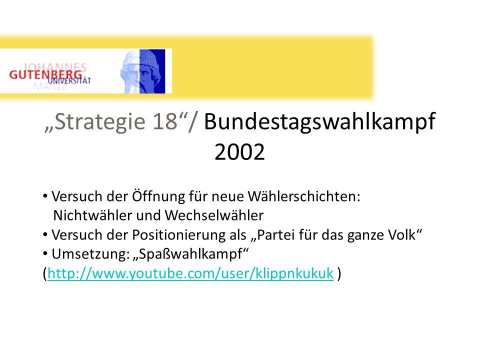 Strategie 18/ Bundestagswahlkampf 2002 Versuch der Öffnung für neue Wählerschichten: Nichtwähler und Wechselwähler Versuch der Positionierung als Part