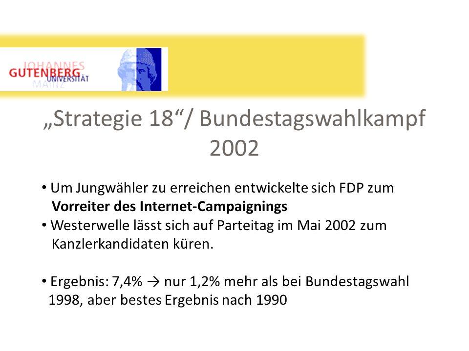 Strategie 18/ Bundestagswahlkampf 2002 Um Jungwähler zu erreichen entwickelte sich FDP zum Vorreiter des Internet-Campaignings Westerwelle lässt sich