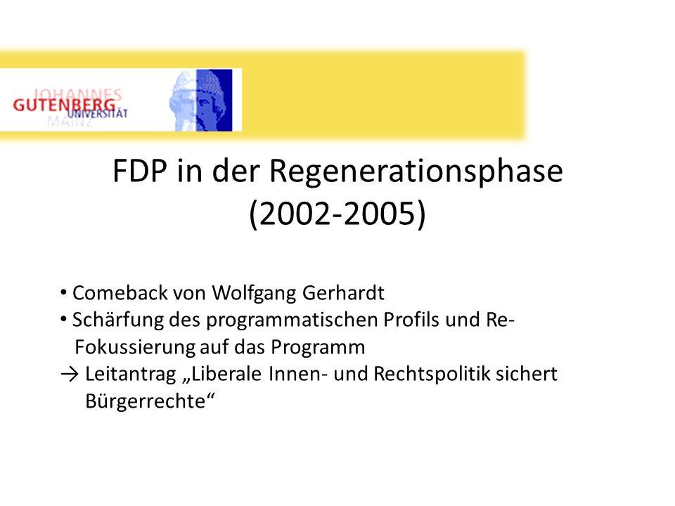 FDP in der Regenerationsphase (2002-2005) Comeback von Wolfgang Gerhardt Schärfung des programmatischen Profils und Re- Fokussierung auf das Programm