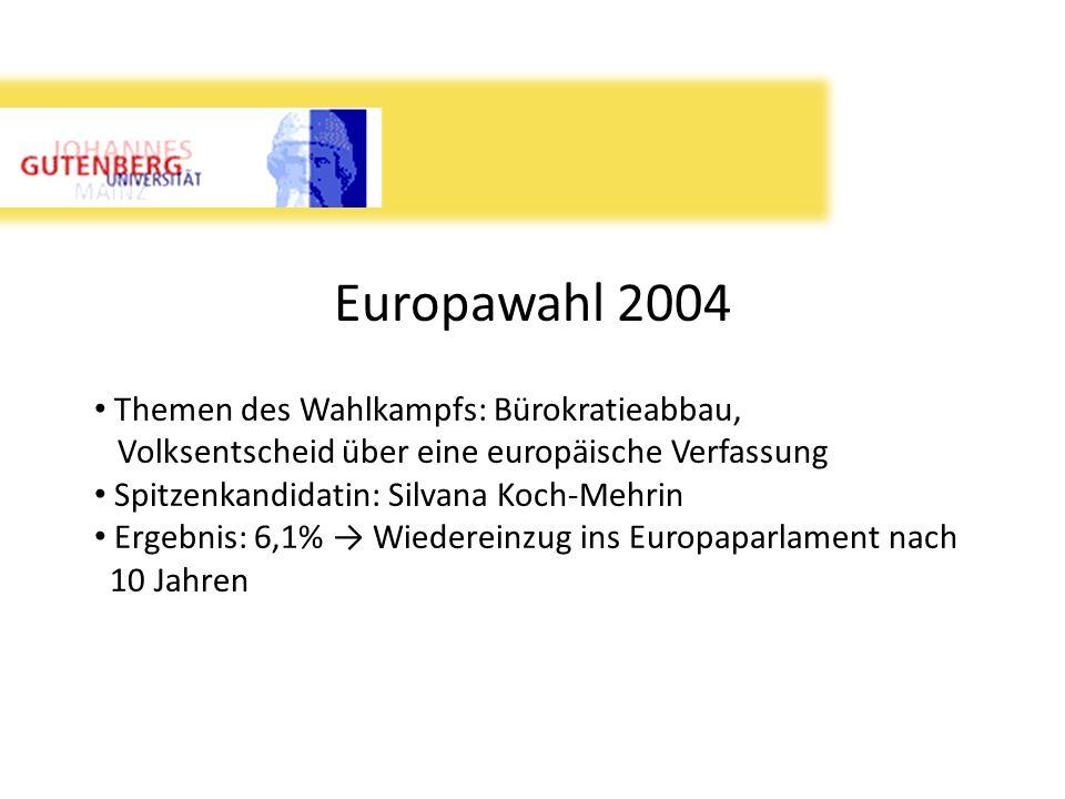 Europawahl 2004 Themen des Wahlkampfs: Bürokratieabbau, Volksentscheid über eine europäische Verfassung Spitzenkandidatin: Silvana Koch-Mehrin Ergebni