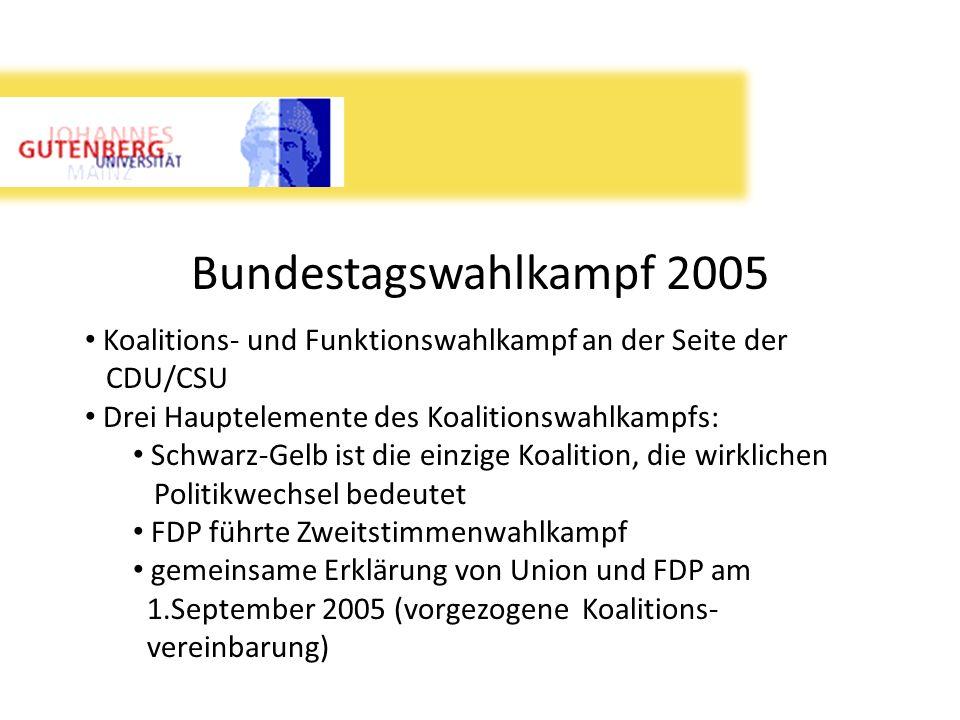 Bundestagswahlkampf 2005 Koalitions- und Funktionswahlkampf an der Seite der CDU/CSU Drei Hauptelemente des Koalitionswahlkampfs: Schwarz-Gelb ist die