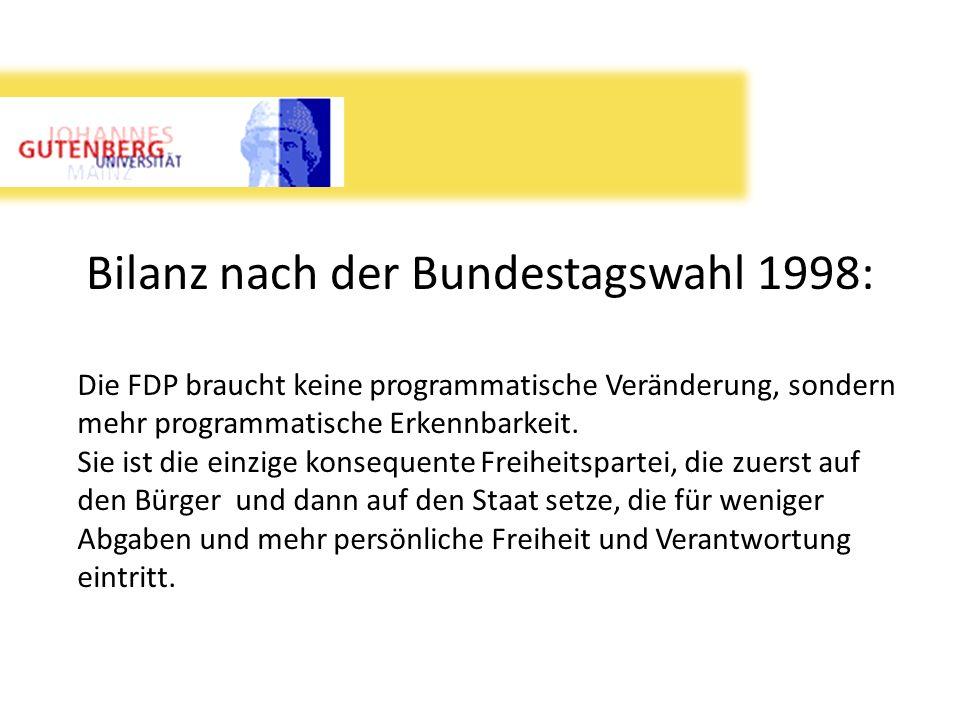 Bilanz nach der Bundestagswahl 1998: Die FDP braucht keine programmatische Veränderung, sondern mehr programmatische Erkennbarkeit. Sie ist die einzig