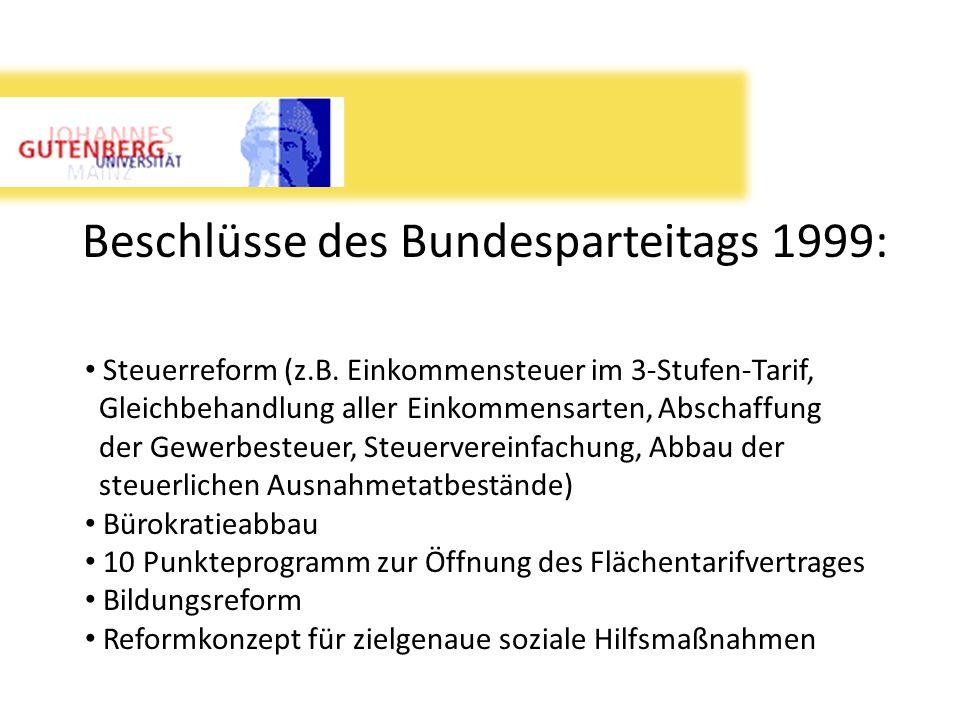 Beschlüsse des Bundesparteitags 1999: Steuerreform (z.B. Einkommensteuer im 3-Stufen-Tarif, Gleichbehandlung aller Einkommensarten, Abschaffung der Ge