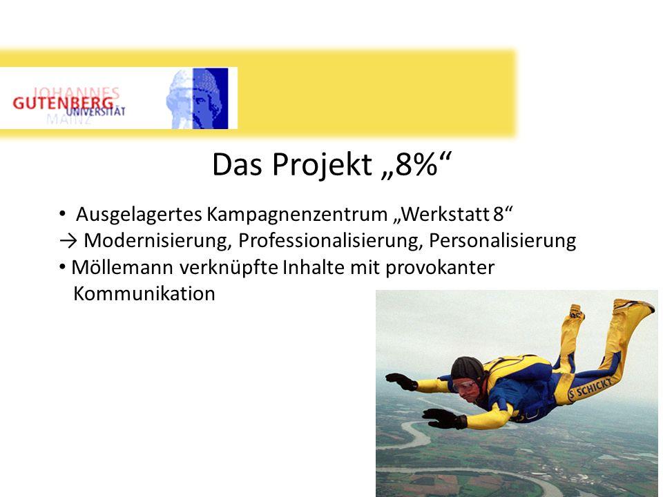 Das Projekt 8% Ausgelagertes Kampagnenzentrum Werkstatt 8 Modernisierung, Professionalisierung, Personalisierung Möllemann verknüpfte Inhalte mit prov
