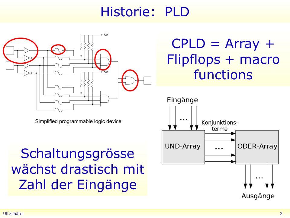 Historie: PLD Uli Schäfer 2 Schaltungsgrösse wächst drastisch mit Zahl der Eingänge CPLD = Array + Flipflops + macro functions