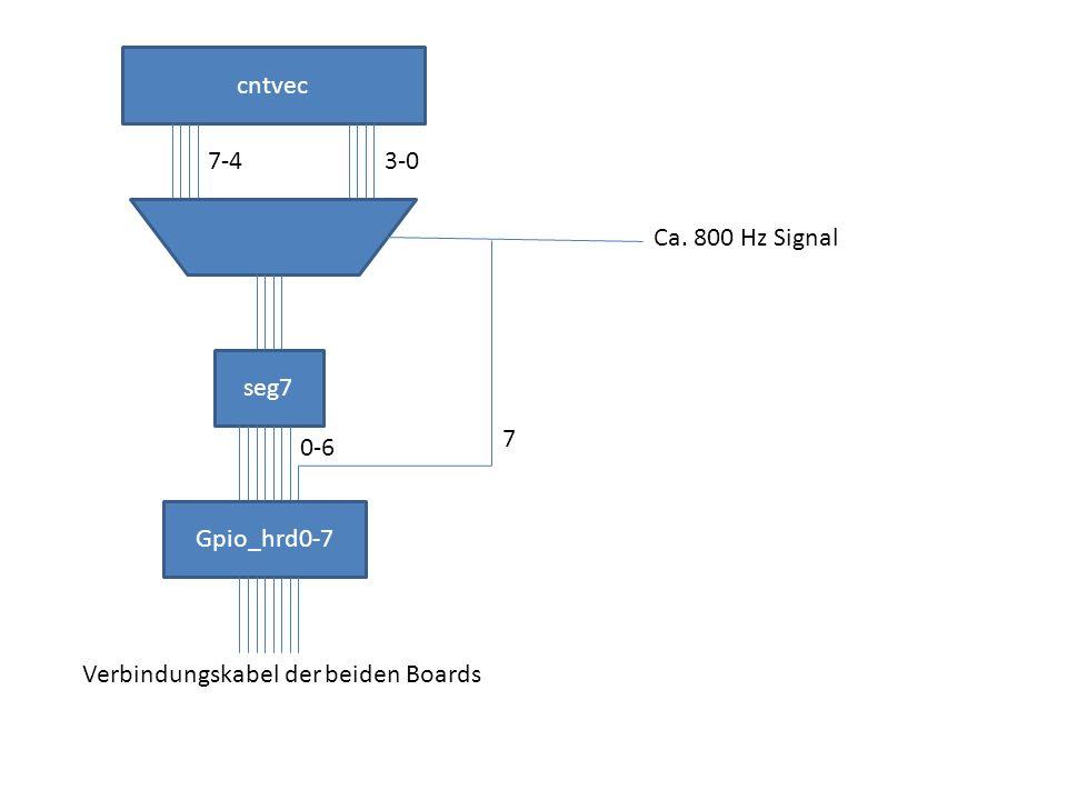 cntvec 7-43-0 Ca. 800 Hz Signal seg7 Gpio_hrd0-7 7 0-6 Verbindungskabel der beiden Boards