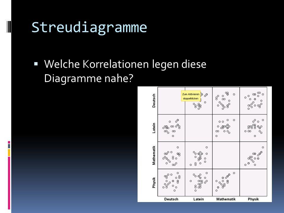 Streudiagramme Welche Korrelationen legen diese Diagramme nahe?