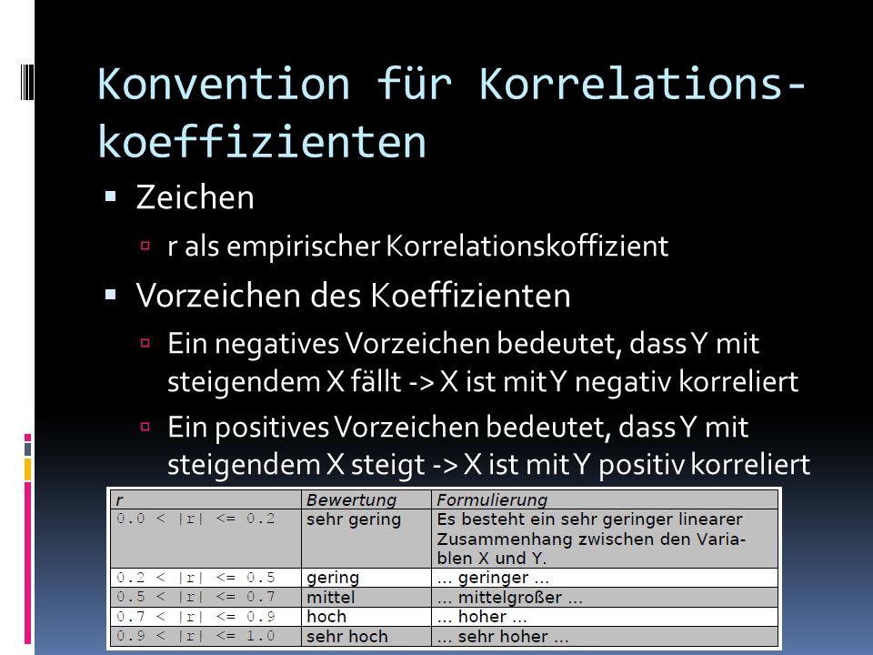 Konvention für Korrelations- koeffizienten Zeichen r als empirischer Korrelationskoffizient Vorzeichen des Koeffizienten Ein negatives Vorzeichen bede