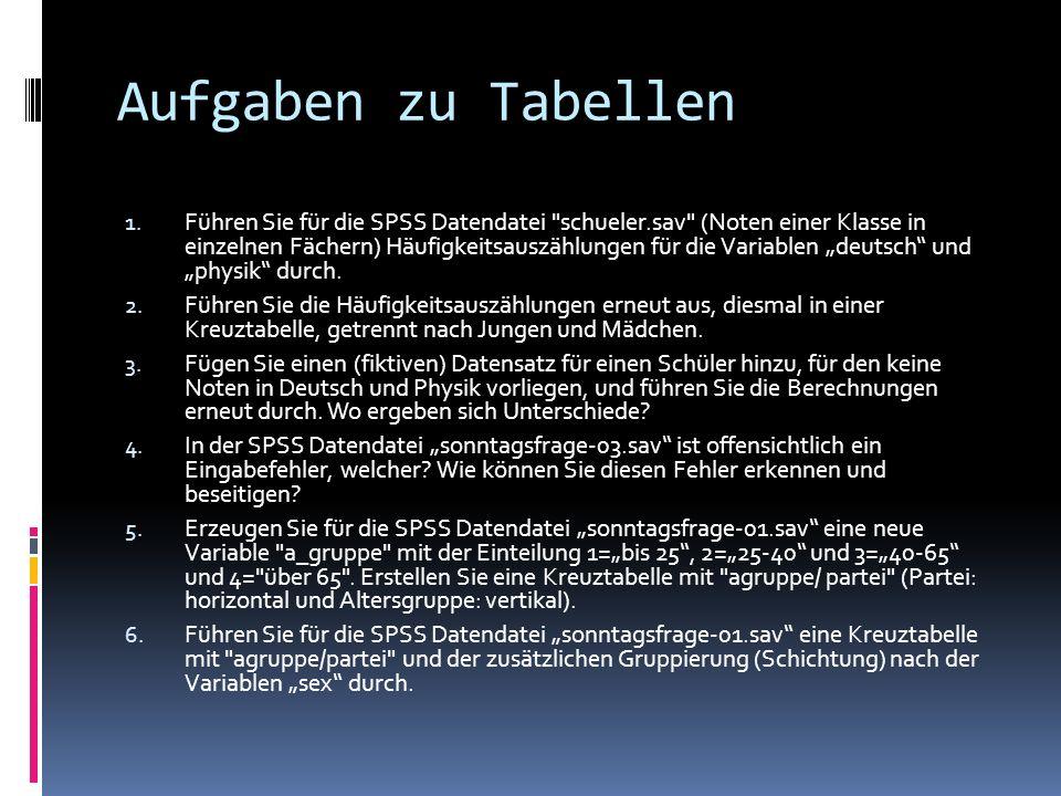 Aufgaben zu Tabellen 1. Führen Sie für die SPSS Datendatei