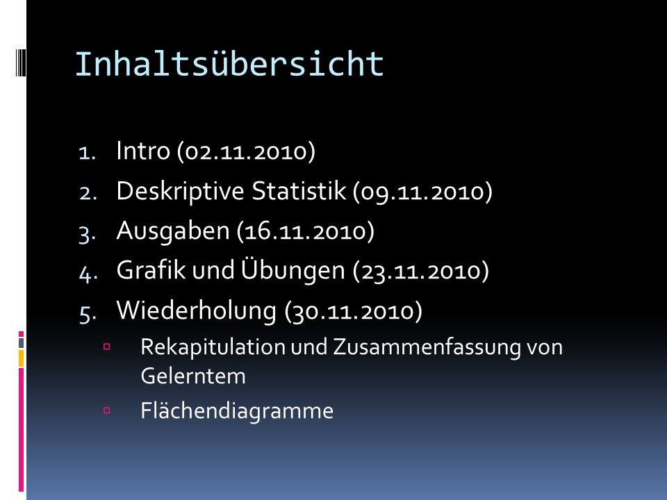 Ankündigung Verbeleibende Termine dieses Jahr: 07.12.2010 14.12.2010 Keine Veranstaltung am 21.12.2010 Lernkontrolle.