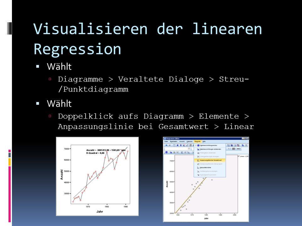 Visualisieren der linearen Regression Wählt Diagramme > Veraltete Dialoge > Streu- /Punktdiagramm Wählt Doppelklick aufs Diagramm > Elemente > Anpassungslinie bei Gesamtwert > Linear