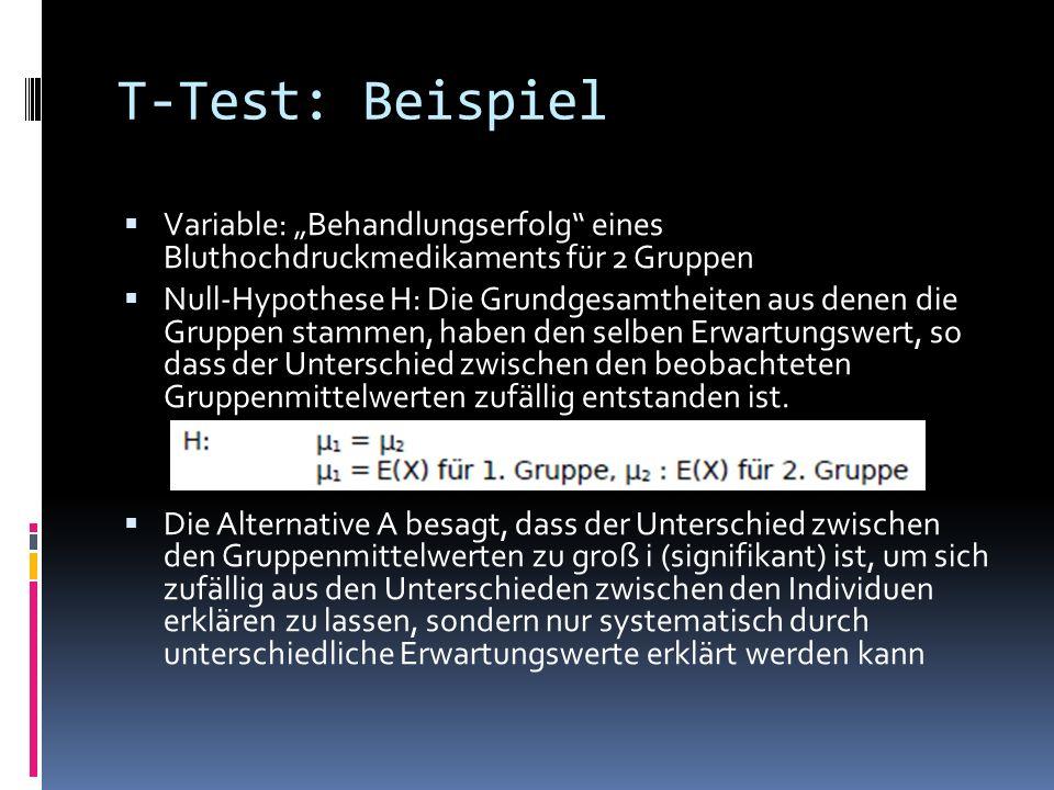 T-Test: Beispiel Variable: Behandlungserfolg eines Bluthochdruckmedikaments für 2 Gruppen Null-Hypothese H: Die Grundgesamtheiten aus denen die Gruppe