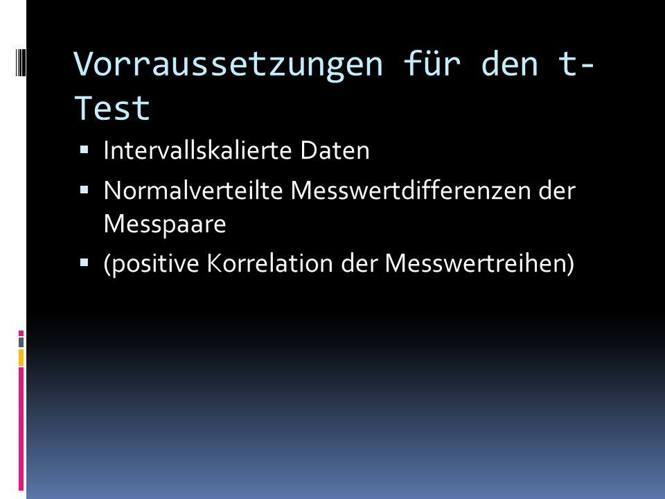 Vorraussetzungen für den t- Test Intervallskalierte Daten Normalverteilte Messwertdifferenzen der Messpaare (positive Korrelation der Messwertreihen)