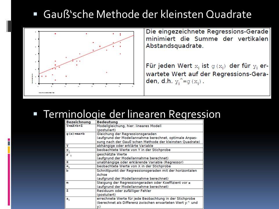 Gaußsche Methode der kleinsten Quadrate Terminologie der linearen Regression